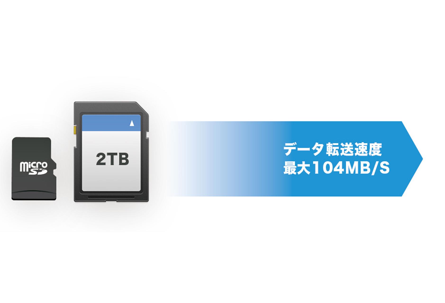 最大2TBのSD/MicroSDカード対応